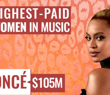 Beyoncé Named the Highest-Paid Woman in Music for 2017